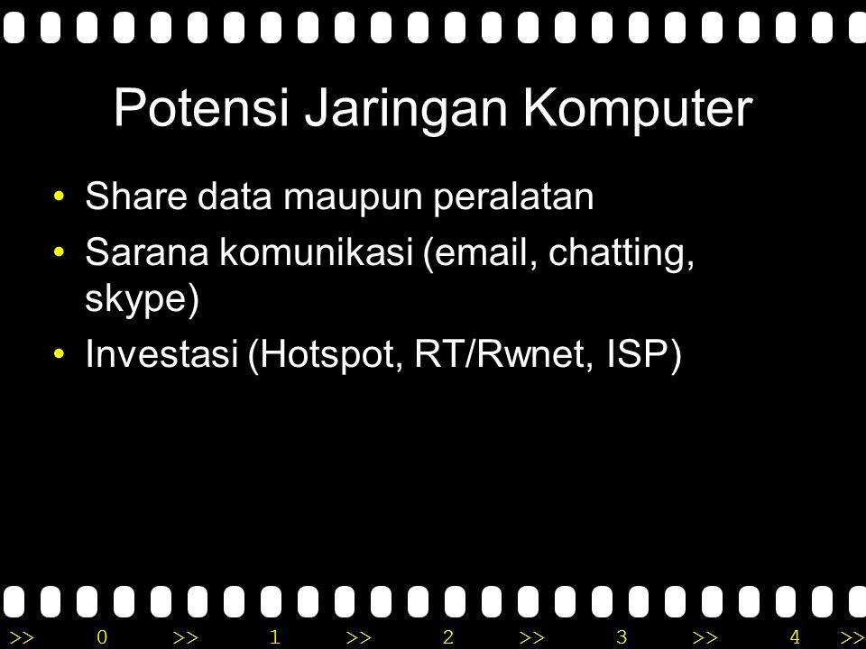 >>0 >>1 >> 2 >> 3 >> 4 >> INTRANET Intranet adalan konsep internet yang diadopsi pada suatu LAN (bersifat lokal/privat). Mekanisme pertukaran informas