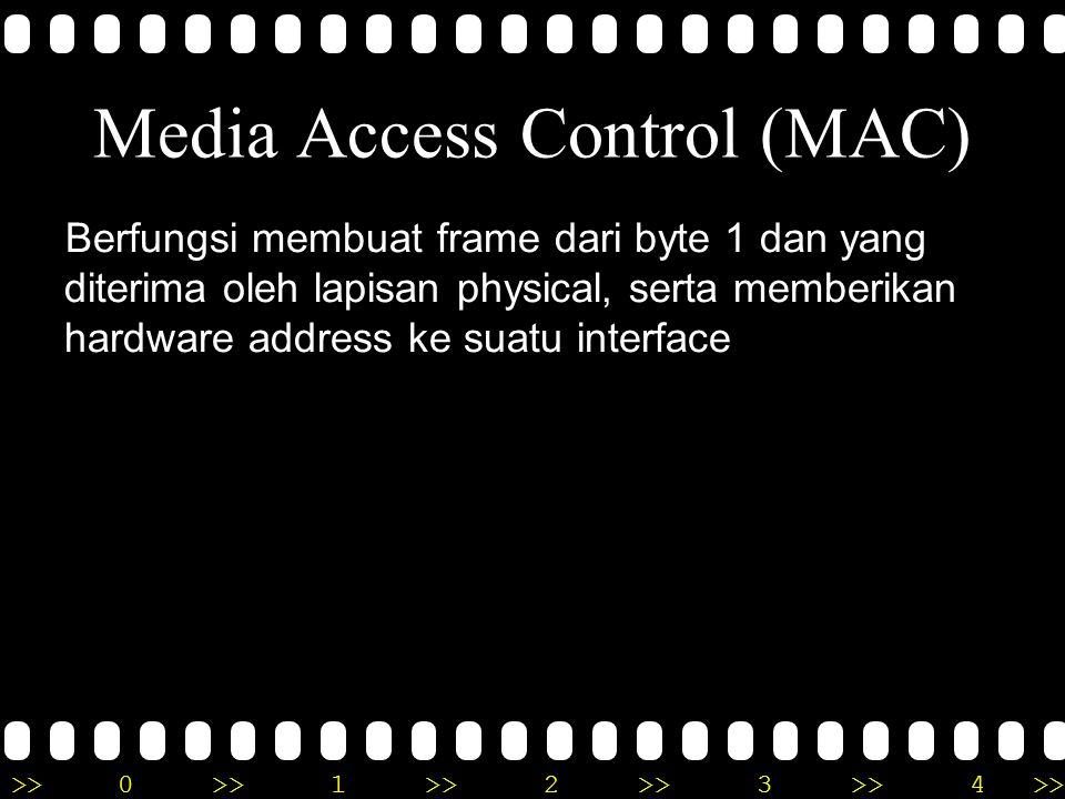 >>0 >>1 >> 2 >> 3 >> 4 >> OSI (Open System Interconnection) Komunikasi antar komputer dari vendor yang berbeda adalah sangat sulit dilakukan, karena m