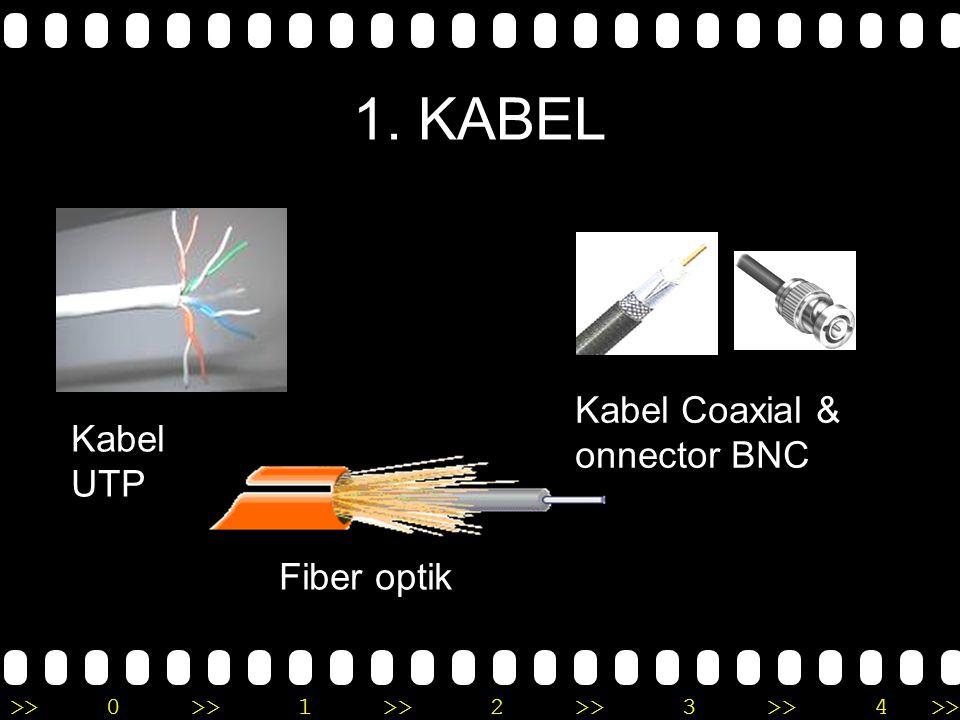 >>0 >>1 >> 2 >> 3 >> 4 >> MEDIA TRANSMISI Media transmisi dalam jaringan komputer dibedakan menjadi tiga macam yaitu: Media transmisi dengan kabel Med
