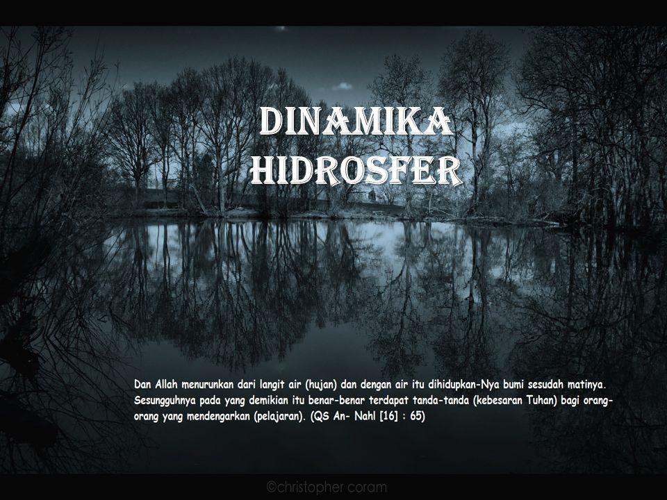 Dinamika HIDROSFER