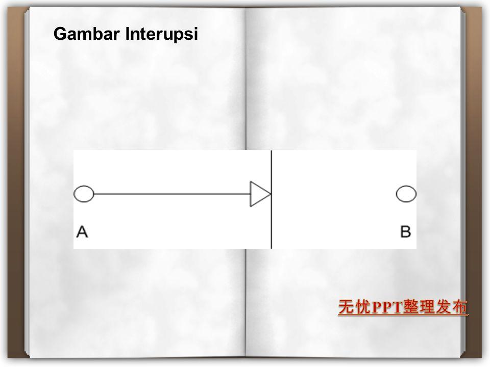Gambar Interupsi