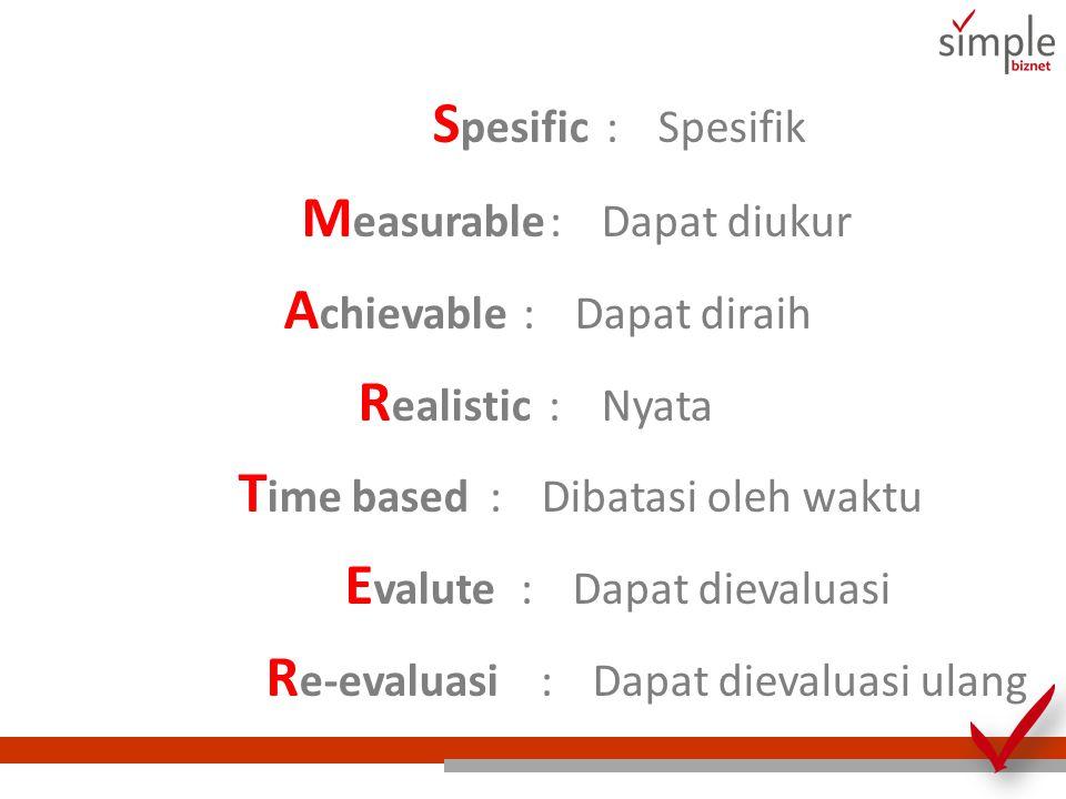 S pesific :Spesifik M easurable:Dapat diukur A chievable:Dapat diraih R ealistic:Nyata T ime based:Dibatasi oleh waktu E valute:Dapat dievaluasi R e-evaluasi:Dapat dievaluasi ulang