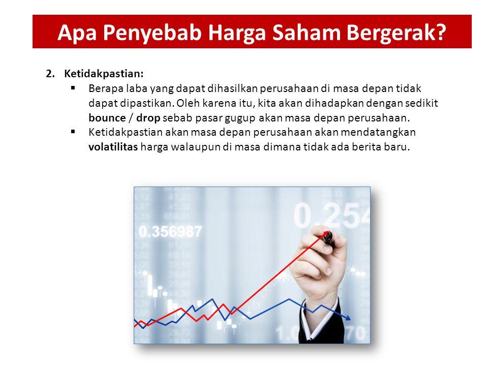 3.Faktor Psikologi:  Pikiran manusia ada di balik aktivitas perdagangan saham di pasar modal.
