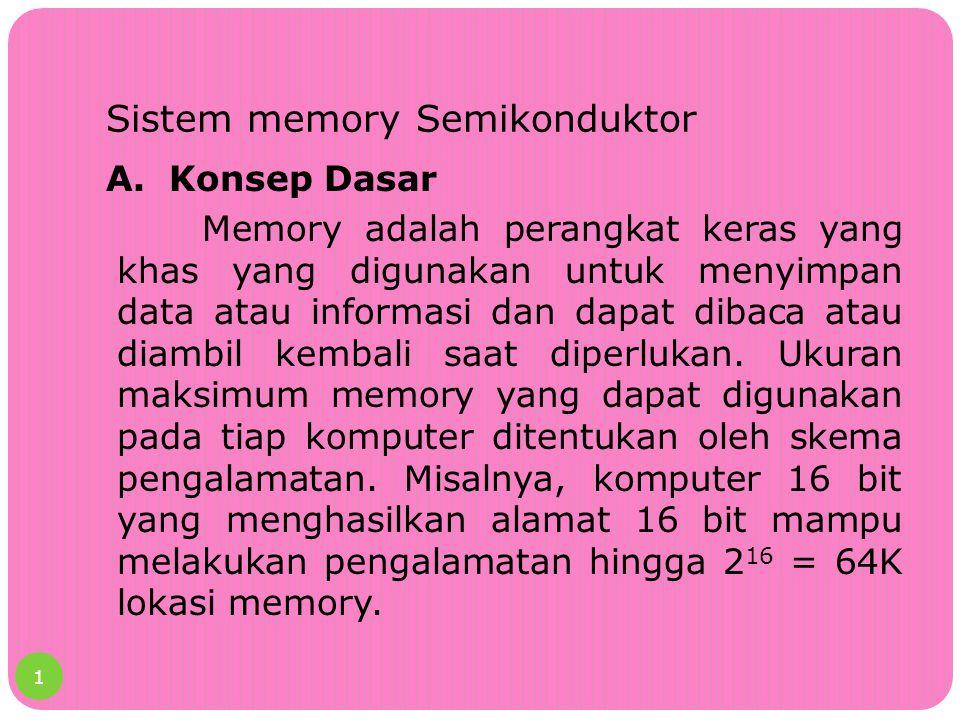 Sistem memory Semikonduktor A. Konsep Dasar Memory adalah perangkat keras yang khas yang digunakan untuk menyimpan data atau informasi dan dapat dibac