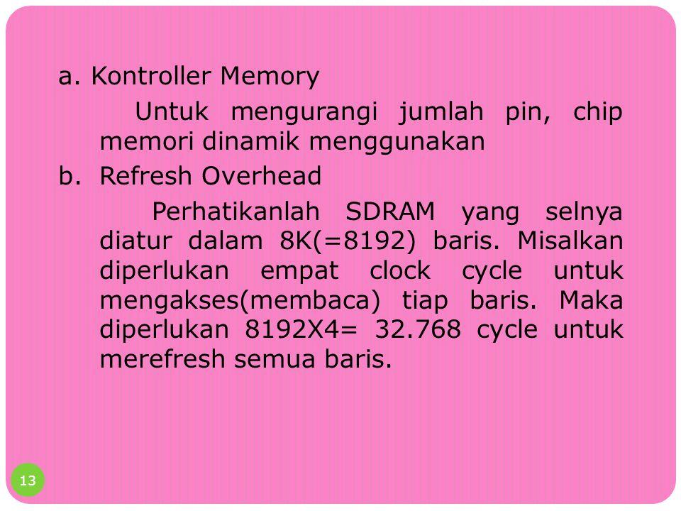 a. Kontroller Memory Untuk mengurangi jumlah pin, chip memori dinamik menggunakan b. Refresh Overhead Perhatikanlah SDRAM yang selnya diatur dalam 8K(
