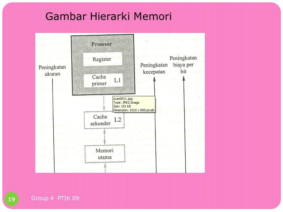 Gambar Hierarki Memori 19 Group 4 PTIK 09