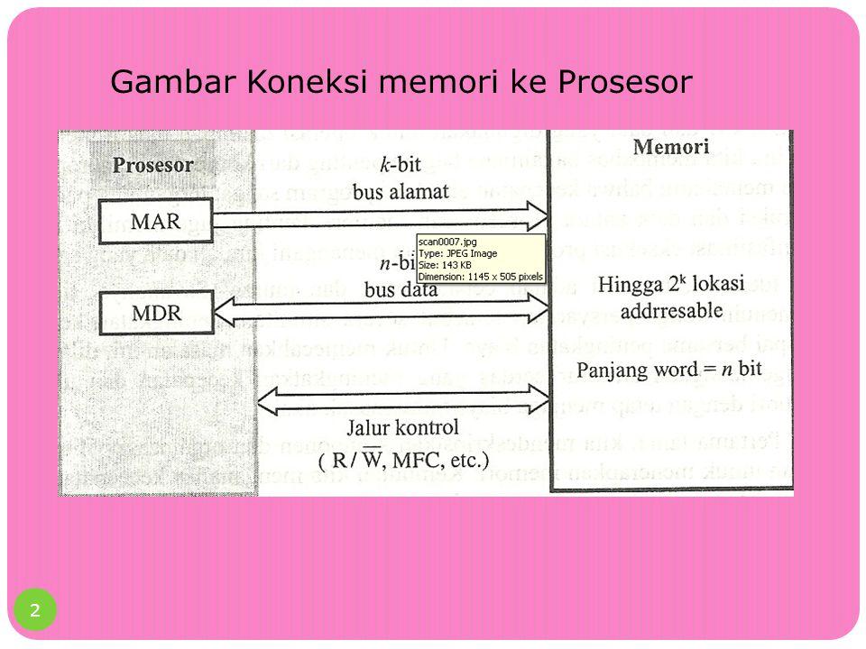 a.Kontroller Memory Untuk mengurangi jumlah pin, chip memori dinamik menggunakan b.