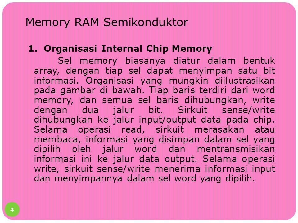 Memory RAM Semikonduktor 1. Organisasi Internal Chip Memory Sel memory biasanya diatur dalam bentuk array, dengan tiap sel dapat menyimpan satu bit in