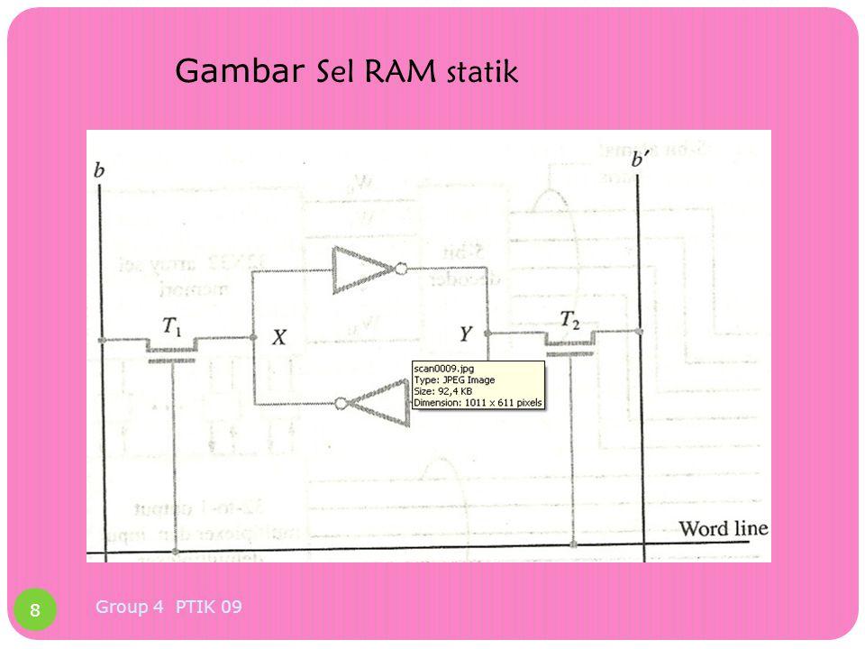 Gambar Sel RAM statik 8 Group 4 PTIK 09
