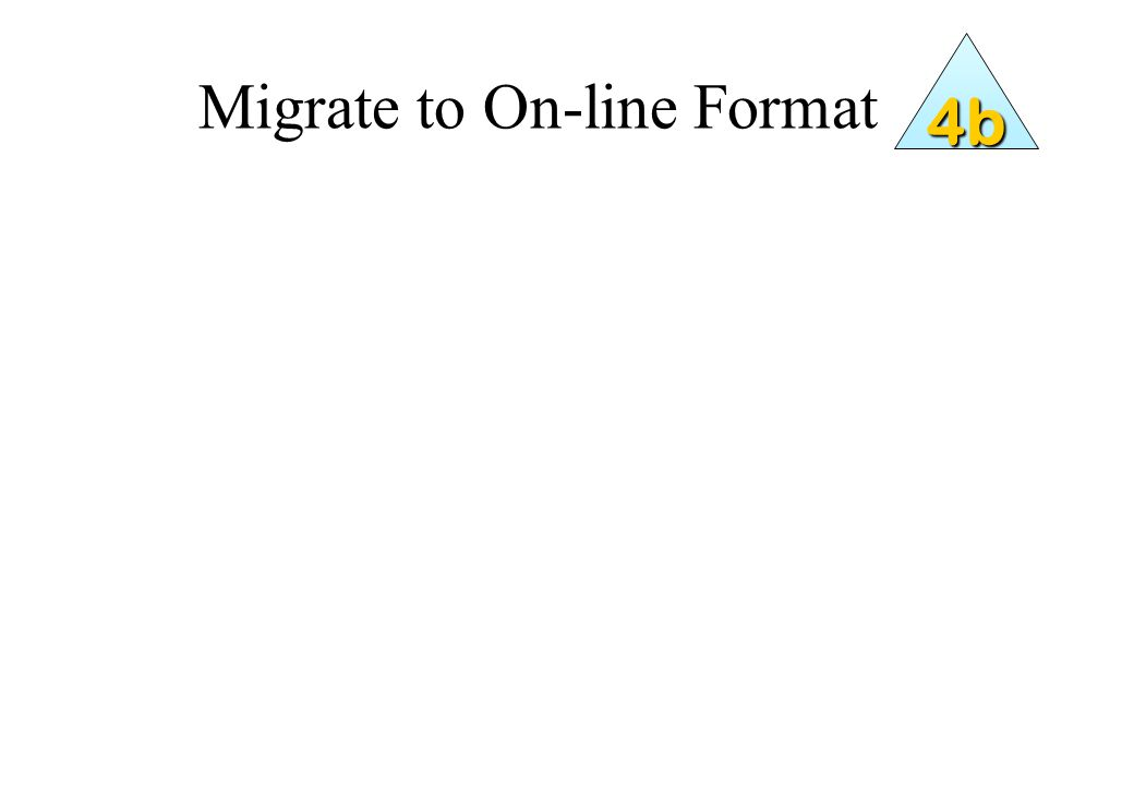 Migrate to On-line Format 4b