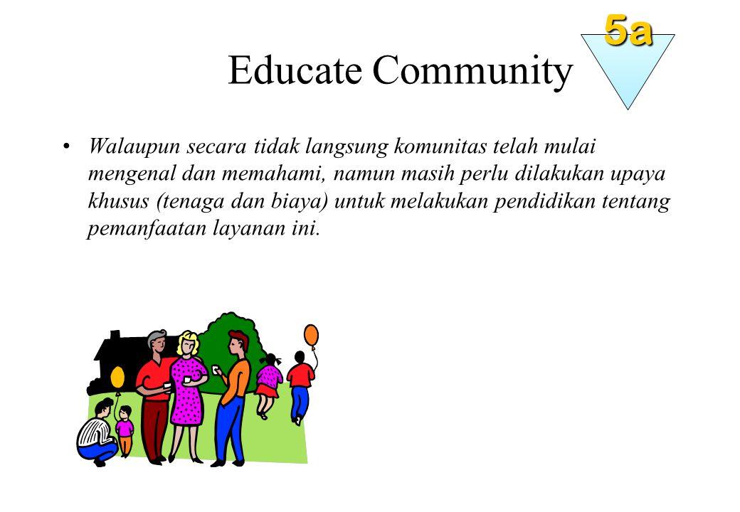 Educate Community Walaupun secara tidak langsung komunitas telah mulai mengenal dan memahami, namun masih perlu dilakukan upaya khusus (tenaga dan biaya) untuk melakukan pendidikan tentang pemanfaatan layanan ini.