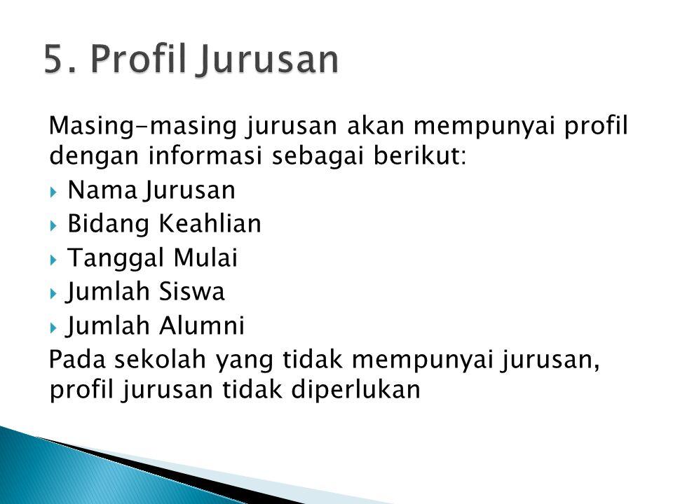 Masing-masing jurusan akan mempunyai profil dengan informasi sebagai berikut:  Nama Jurusan  Bidang Keahlian  Tanggal Mulai  Jumlah Siswa  Jumlah