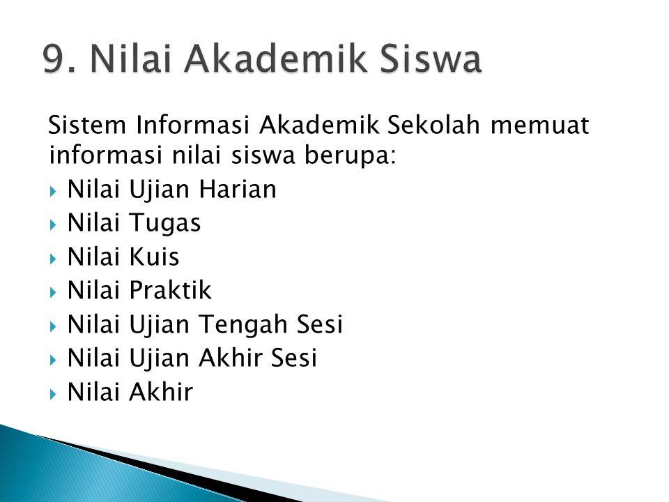 Sistem Informasi Akademik Sekolah memuat informasi nilai siswa berupa:  Nilai Ujian Harian  Nilai Tugas  Nilai Kuis  Nilai Praktik  Nilai Ujian T