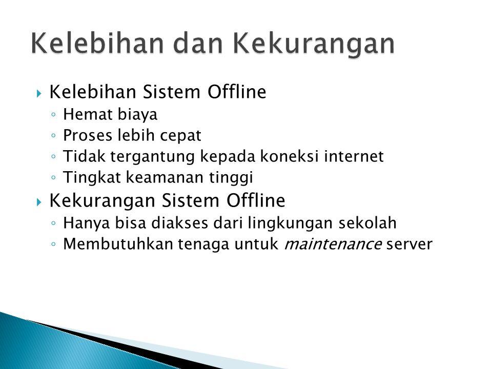  Kelebihan Sistem Offline ◦ Hemat biaya ◦ Proses lebih cepat ◦ Tidak tergantung kepada koneksi internet ◦ Tingkat keamanan tinggi  Kekurangan Sistem