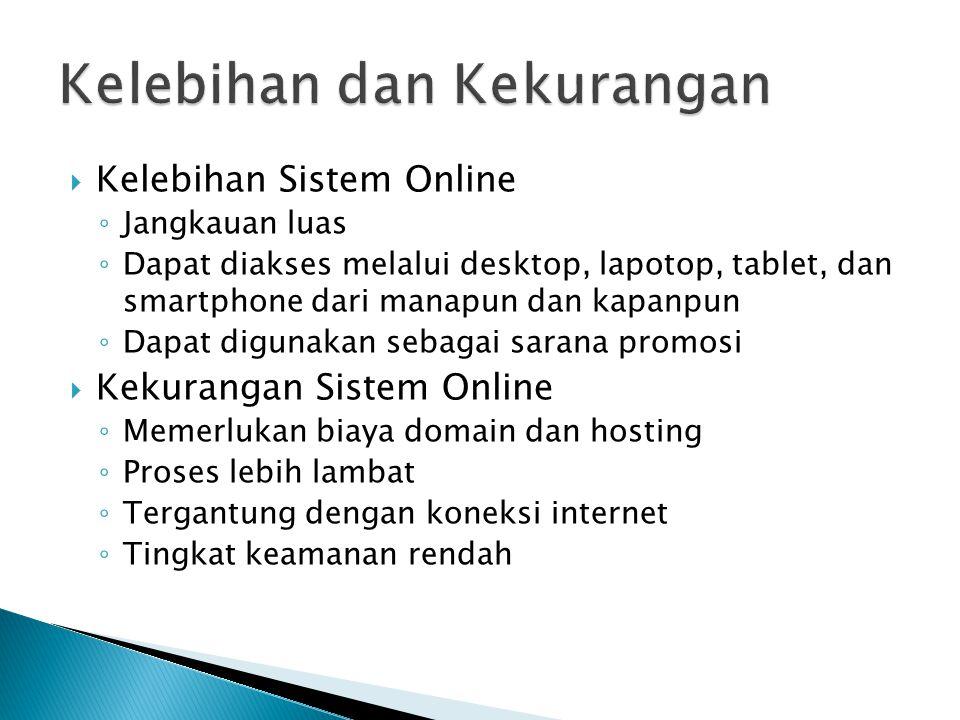  Kelebihan Sistem Online ◦ Jangkauan luas ◦ Dapat diakses melalui desktop, lapotop, tablet, dan smartphone dari manapun dan kapanpun ◦ Dapat digunakan sebagai sarana promosi  Kekurangan Sistem Online ◦ Memerlukan biaya domain dan hosting ◦ Proses lebih lambat ◦ Tergantung dengan koneksi internet ◦ Tingkat keamanan rendah