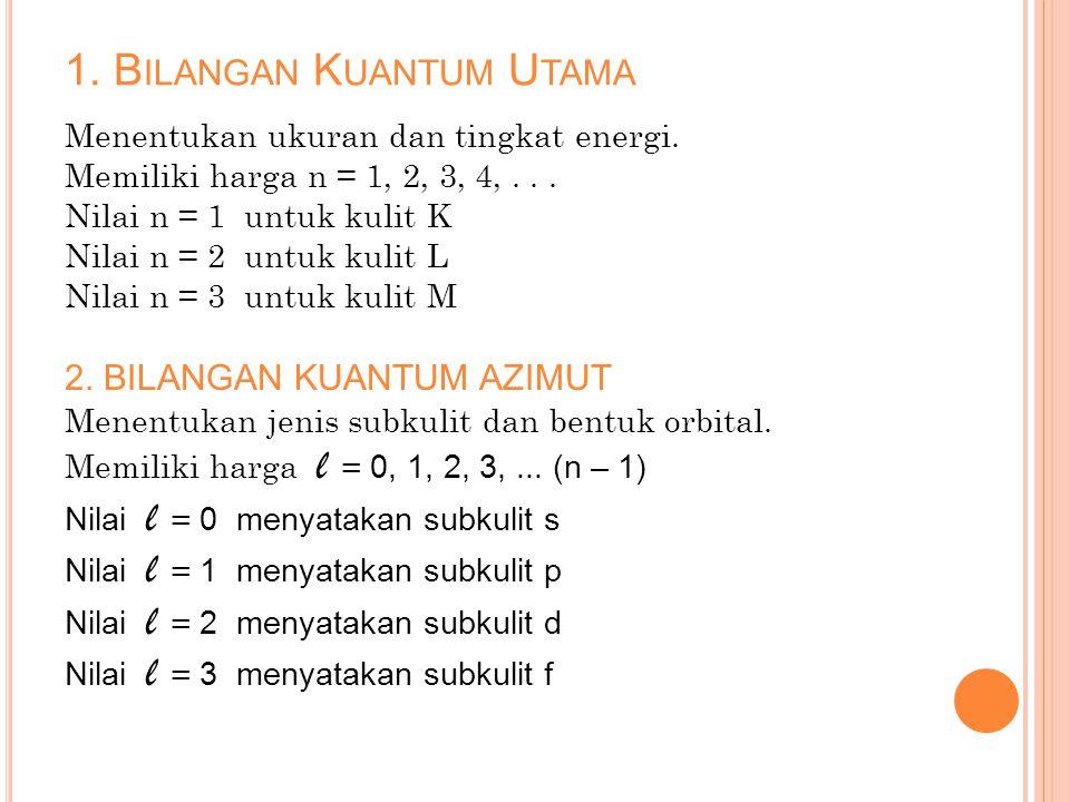Bilangan Kuantum Bil.Kuantum Utama (n) Bil. Kuantum Azimut (l) Bil.