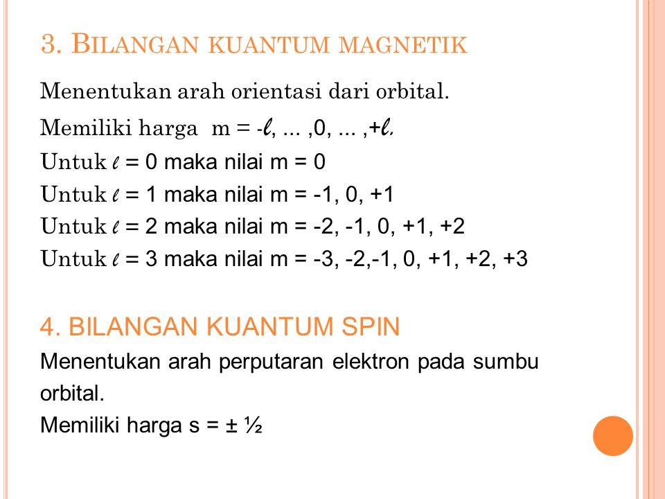 1. B ILANGAN K UANTUM U TAMA Menentukan ukuran dan tingkat energi. Memiliki harga n = 1, 2, 3, 4,... Nilai n = 1 untuk kulit K Nilai n = 2 untuk kulit