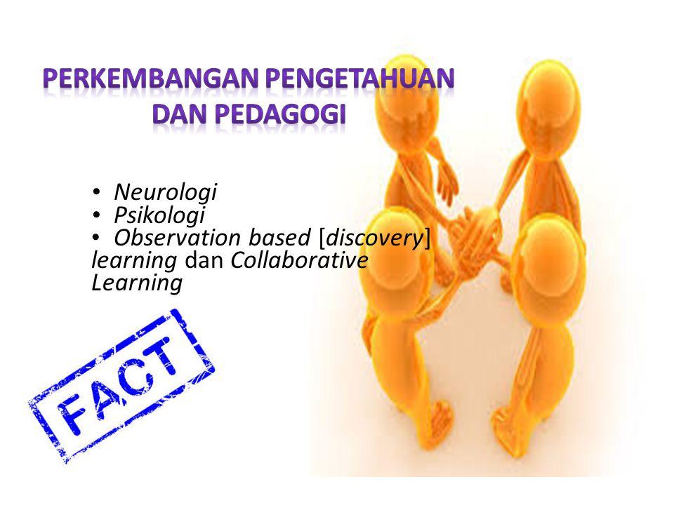 Neurologi Psikologi Observation based [discovery] learning dan Collaborative Learning