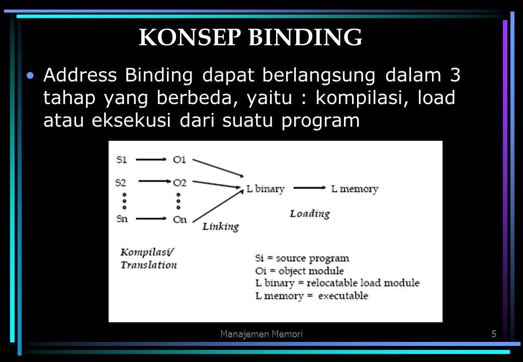 Manajemen Memori5 KONSEP BINDING Address Binding dapat berlangsung dalam 3 tahap yang berbeda, yaitu : kompilasi, load atau eksekusi dari suatu progra