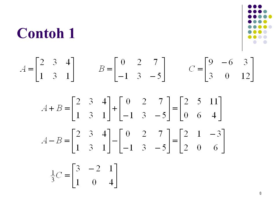 49 Matriks simetris Matriks bujursangkar A = A T Jika dan hanya jika a ij = a ji Contoh: