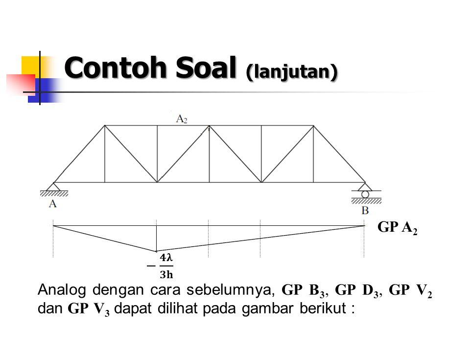 GP A 2 Analog dengan cara sebelumnya, GP B 3, GP D 3, GP V 2 dan GP V 3 dapat dilihat pada gambar berikut :