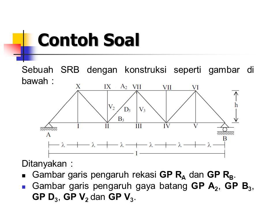 Contoh Soal Sebuah SRB dengan konstruksi seperti gambar di bawah : Ditanyakan : Gambar garis pengaruh rekasi GP R A dan GP R B. Gambar garis pengaruh