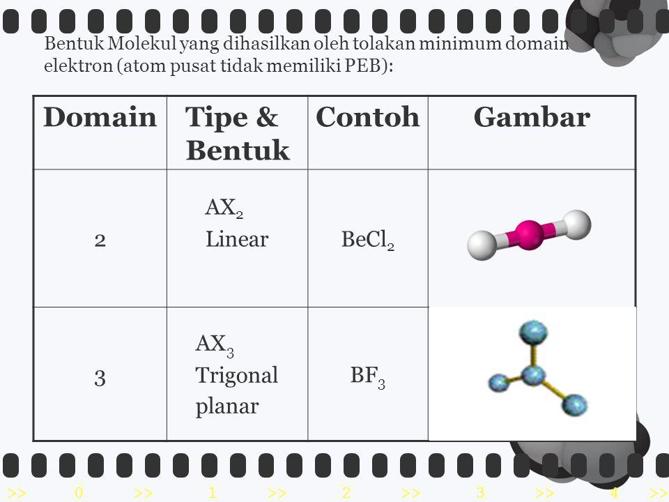 >>0 >>1 >> 2 >> 3 >> 4 >> DomainTipe & Bentuk ContohGambar 2 AX 2 LinearBeCl 2 3 AX 3 Trigonal planar BF 3 Bentuk Molekul yang dihasilkan oleh tolakan minimum domain elektron (atom pusat tidak memiliki PEB):