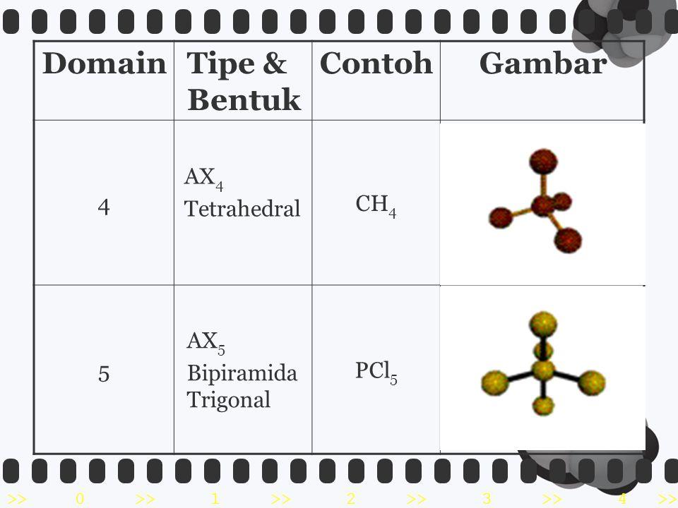 >>0 >>1 >> 2 >> 3 >> 4 >> DomainTipe & Bentuk ContohGambar 4 AX 4 Tetrahedral CH 4 5 AX 5 Bipiramida Trigonal PCl 5