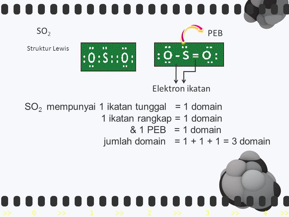 >>0 >>1 >> 2 >> 3 >> 4 >> SO 2 Struktur Lewis PEB Elektron ikatan SO 2 mempunyai 1 ikatan tunggal = 1 domain 1 ikatan rangkap = 1 domain & 1 PEB = 1 domain jumlah domain = 1 + 1 + 1 = 3 domain