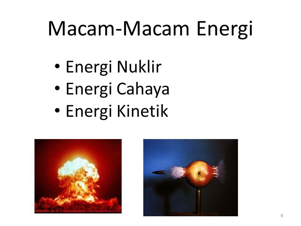 Macam-Macam Energi Energi Kimia Energi Listrik Energi Panas