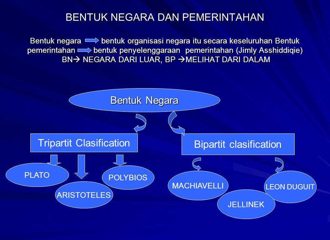 Bentuk Negara BENTUK NEGARA DAN PEMERINTAHAN Bentuk negara bentuk organisasi negara itu secara keseluruhan Bentuk pemerintahan bentuk penyelenggaraan