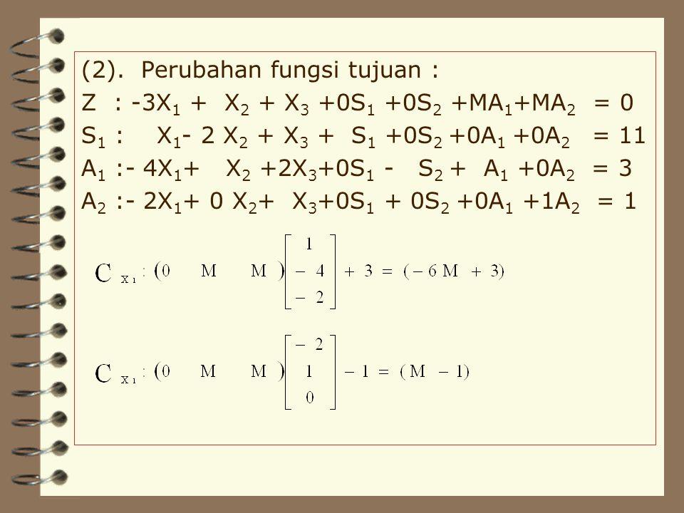 (2). Perubahan fungsi tujuan : Z : -3X 1 + X 2 + X 3 +0S 1 +0S 2 +MA 1 +MA 2 = 0 S 1 : X 1 - 2 X 2 + X 3 + S 1 +0S 2 +0A 1 +0A 2 = 11 A 1 :- 4X 1 + X