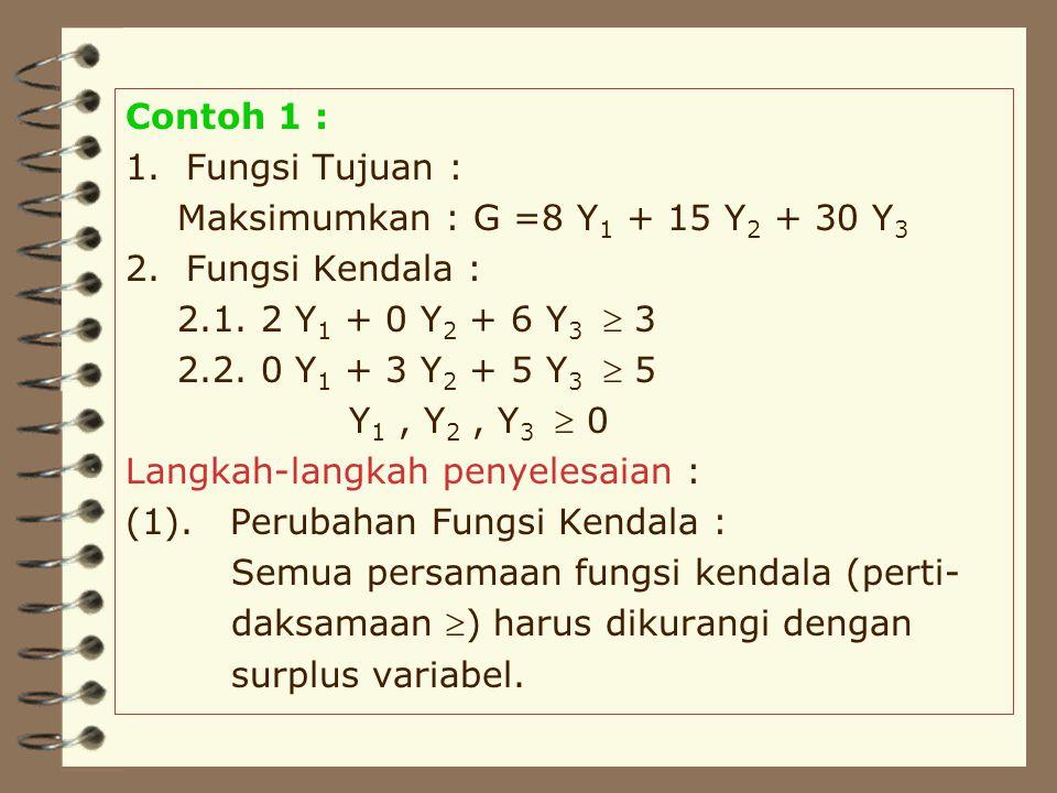 Contoh 1 : 1.Fungsi Tujuan : Maksimumkan : G =8 Y 1 + 15 Y 2 + 30 Y 3 2.