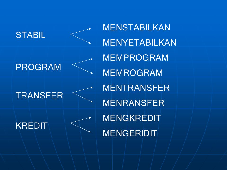 STABIL MENSTABILKAN MENYETABILKAN PROGRAM MEMPROGRAM MEMROGRAM TRANSFER MENTRANSFER MENRANSFER KREDIT MENGKREDIT MENGERIDIT