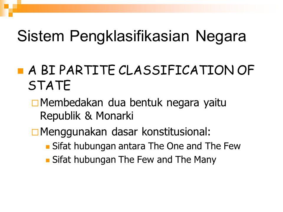 Sistem Pengklasifikasian Negara A BI PARTITE CLASSIFICATION OF STATE  Membedakan dua bentuk negara yaitu Republik & Monarki  Menggunakan dasar konst