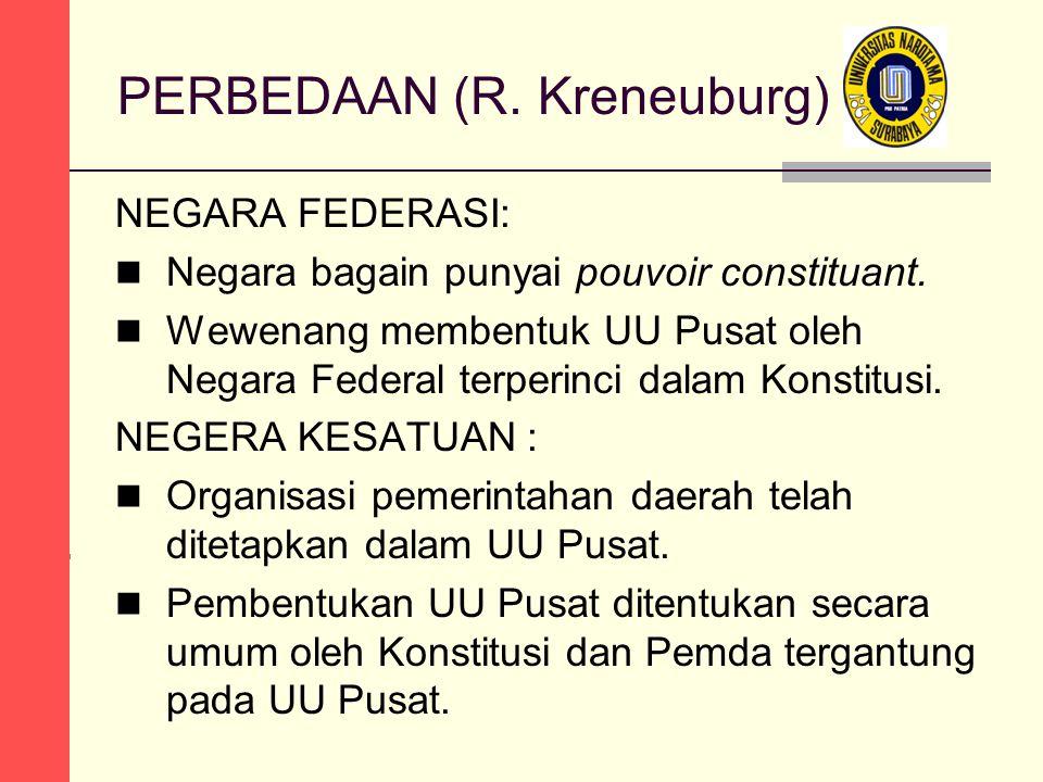 PERBEDAAN (R. Kreneuburg) NEGARA FEDERASI: Negara bagain punyai pouvoir constituant.