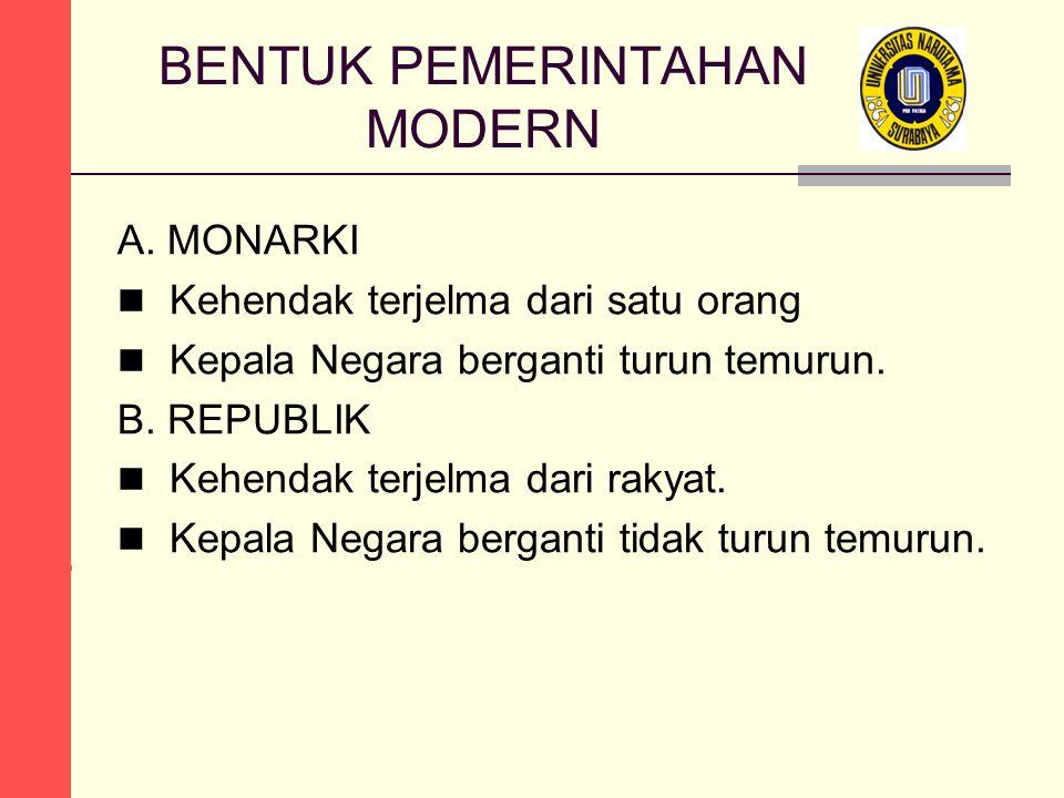 BENTUK PEMERINTAHAN MODERN A.