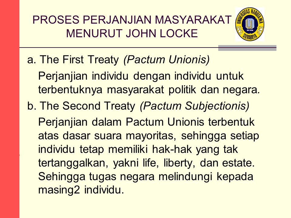 PROSES PERJANJIAN MASYARAKAT MENURUT JOHN LOCKE a.
