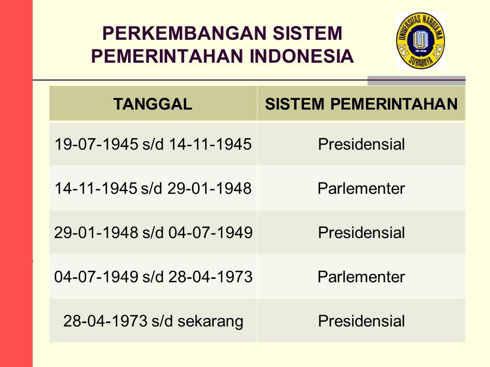 PERKEMBANGAN SISTEM PEMERINTAHAN INDONESIA TANGGALSISTEM PEMERINTAHAN 19-07-1945 s/d 14-11-1945Presidensial 14-11-1945 s/d 29-01-1948Parlementer 29-01-1948 s/d 04-07-1949Presidensial 04-07-1949 s/d 28-04-1973Parlementer 28-04-1973 s/d sekarangPresidensial