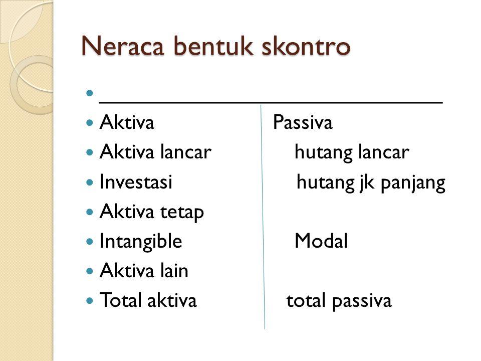 Neraca bentuk skontro _____________________________ Aktiva Passiva Aktiva lancar hutang lancar Investasi hutang jk panjang Aktiva tetap Intangible Mod