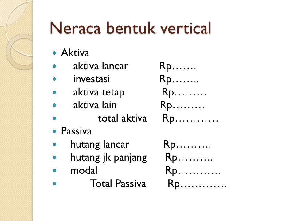 Neraca bentuk vertical Aktiva aktiva lancar Rp……. investasi Rp…….. aktiva tetap Rp……… aktiva lain Rp……… total aktiva Rp………… Passiva hutang lancar Rp……