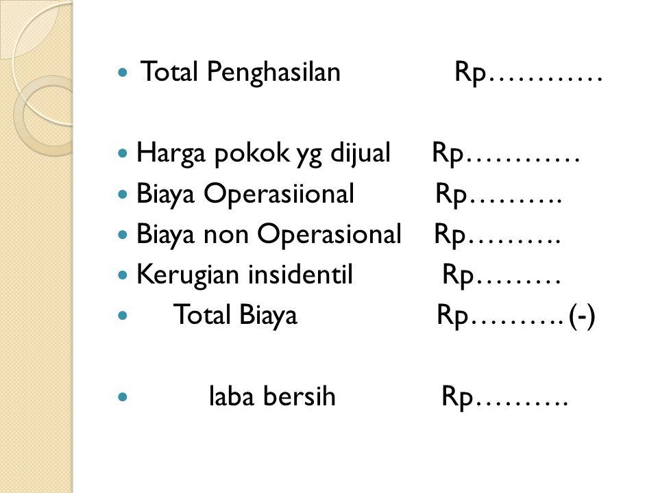 Total Penghasilan Rp………… Harga pokok yg dijual Rp………… Biaya Operasiional Rp………. Biaya non Operasional Rp………. Kerugian insidentil Rp……… Total Biaya Rp…