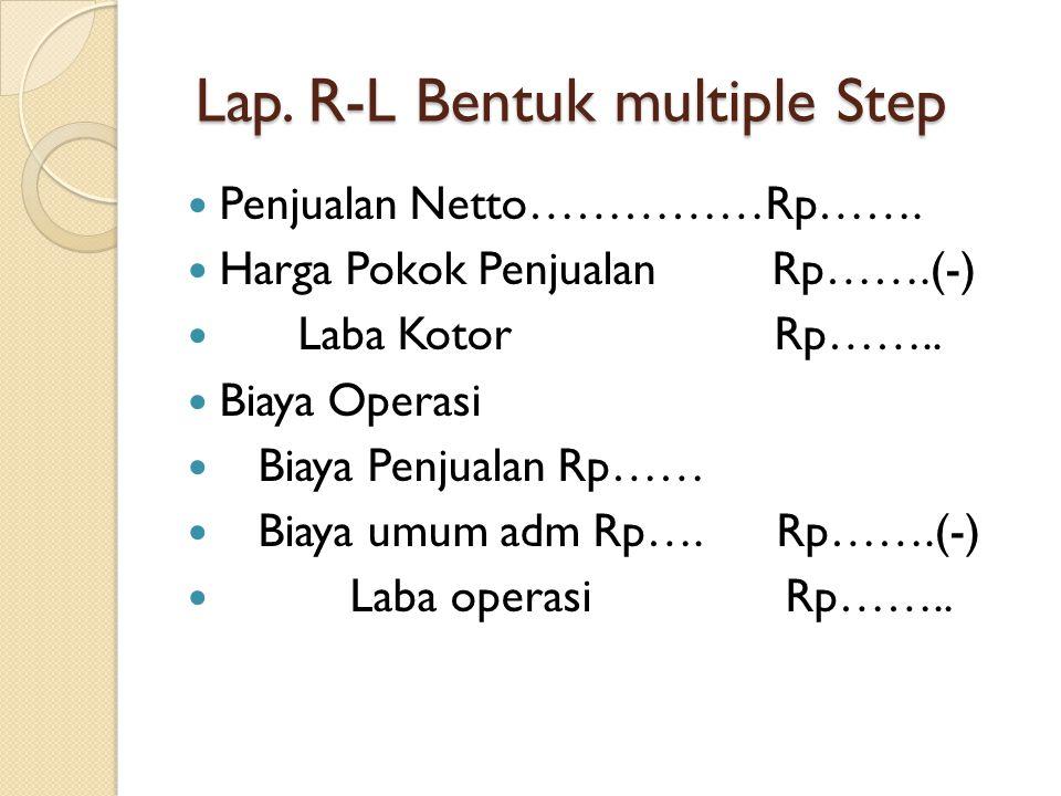 Lap. R-L Bentuk multiple Step Lap. R-L Bentuk multiple Step Penjualan Netto……………Rp……. Harga Pokok Penjualan Rp…….(-) Laba Kotor Rp…….. Biaya Operasi B