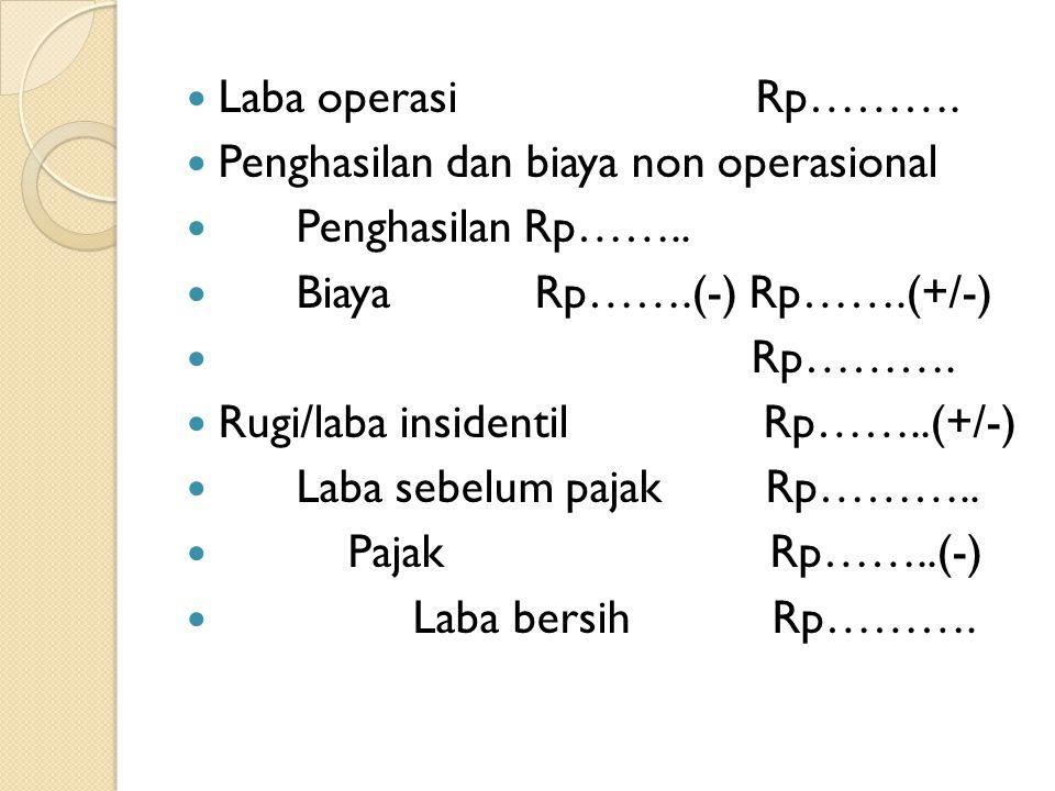 Laba operasi Rp………. Penghasilan dan biaya non operasional Penghasilan Rp…….. Biaya Rp…….(-) Rp…….(+/-) Rp………. Rugi/laba insidentil Rp……..(+/-) Laba se