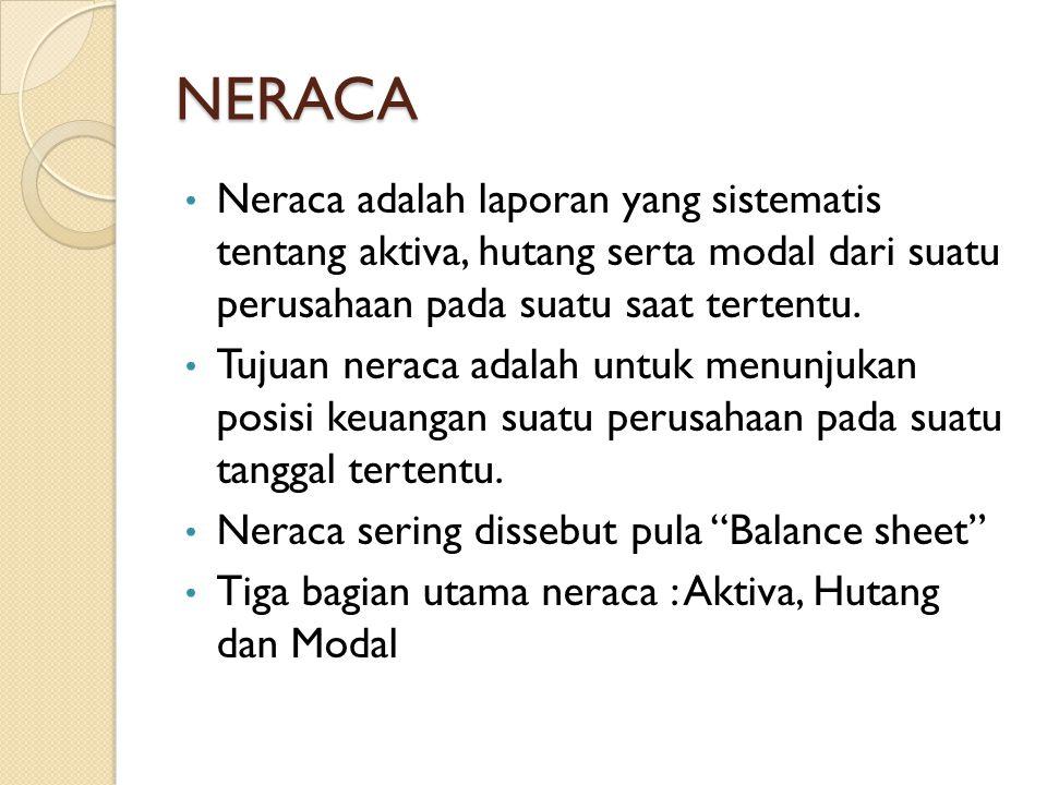 NERACA Neraca adalah laporan yang sistematis tentang aktiva, hutang serta modal dari suatu perusahaan pada suatu saat tertentu. Tujuan neraca adalah u
