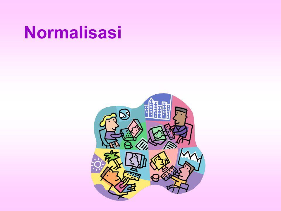 Tujuan Pembelajaran 1.Memahami pentingnya normalisasi.