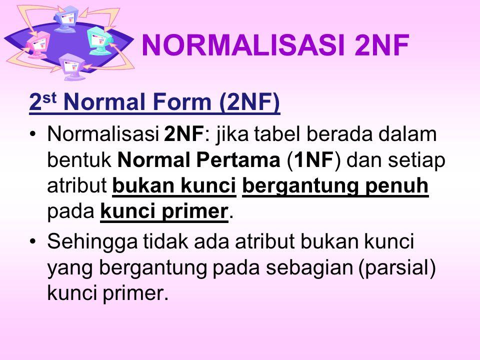 NORMALISASI 2NF 2 st Normal Form (2NF) Normalisasi 2NF: jika tabel berada dalam bentuk Normal Pertama (1NF) dan setiap atribut bukan kunci bergantung penuh pada kunci primer.