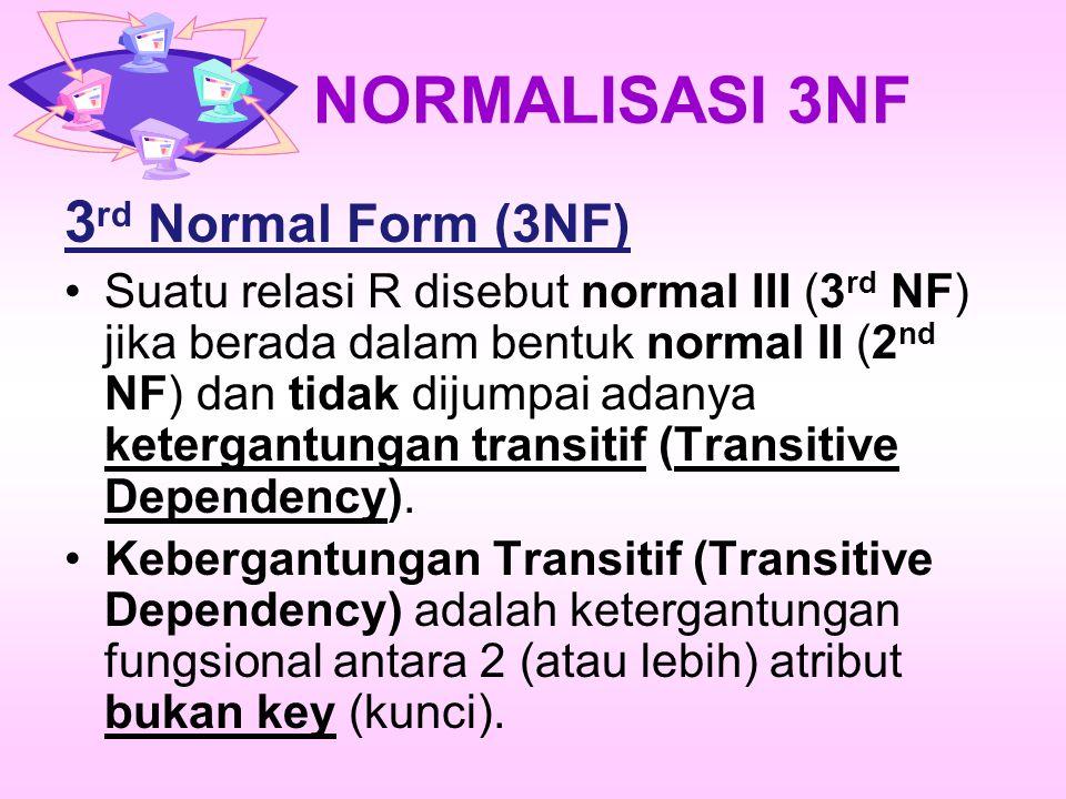 NORMALISASI 3NF 3 rd Normal Form (3NF) Suatu relasi R disebut normal III (3 rd NF) jika berada dalam bentuk normal II (2 nd NF) dan tidak dijumpai adanya ketergantungan transitif (Transitive Dependency).