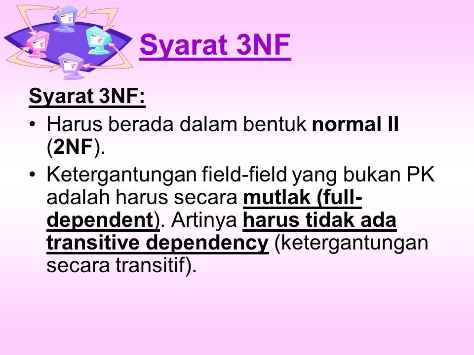 Syarat 3NF Syarat 3NF: Harus berada dalam bentuk normal II (2NF). Ketergantungan field-field yang bukan PK adalah harus secara mutlak (full- dependent