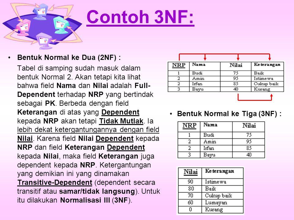 Contoh 3NF: Bentuk Normal ke Dua (2NF) : Tabel di samping sudah masuk dalam bentuk Normal 2.